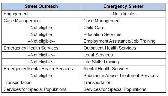 ESG-Eligible-Services_2013-07-02